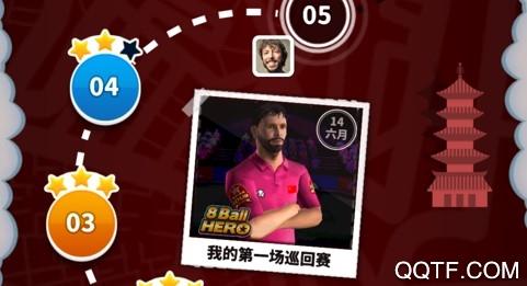 8 Ball Hero官方IOS版手游