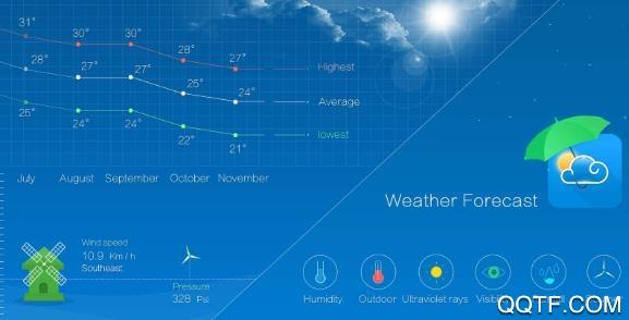 精准实时天气预报app安卓版v1.0.0