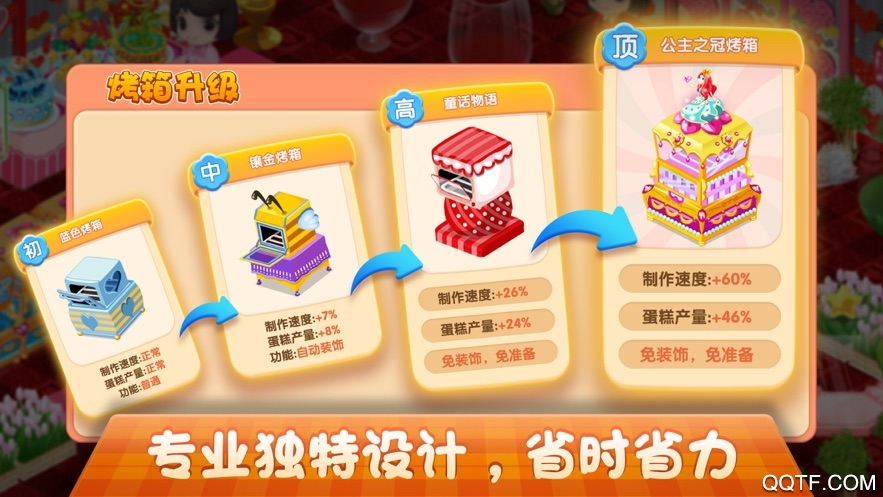 梦幻蛋糕店ios破解版v2.0.0 iPhone版